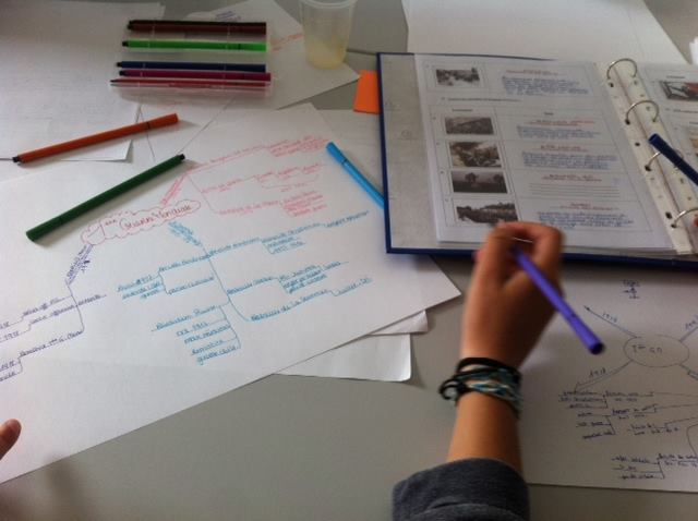 mind-mapping